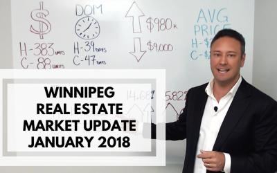 January 2018 – Winnipeg Real Estate Market Update