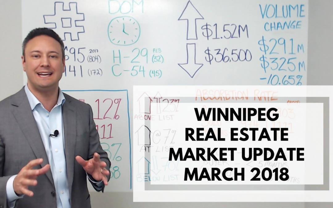 March 2018 – Winnipeg Real Estate Market Update