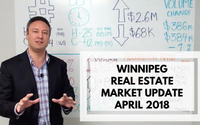 April 2018 – Winnipeg Real Estate Market Update