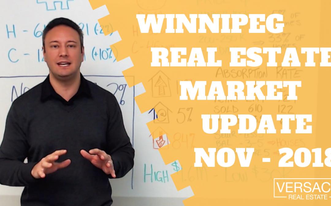 November 2018 – Winnipeg Real Estate Market Update