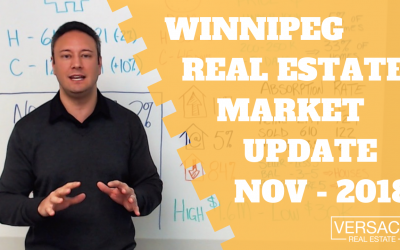 November 2018 – Winnipeg Real Estate Market Update