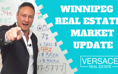 2019 Year End Recap – Winnipeg Real Estate Market Update